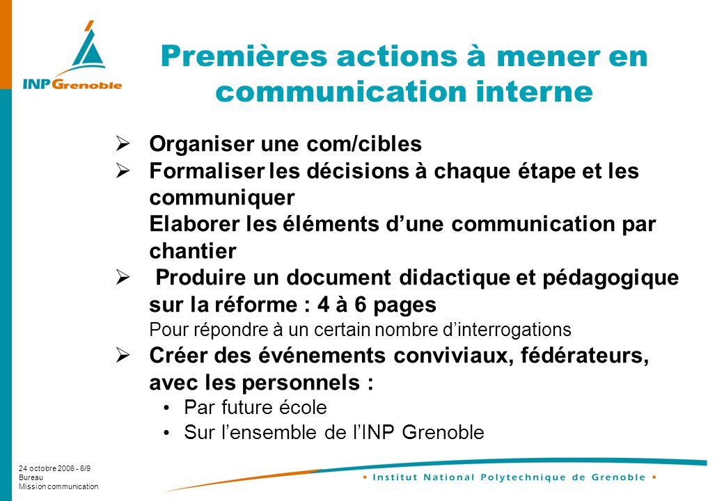 Premières actions à mener en communication interne