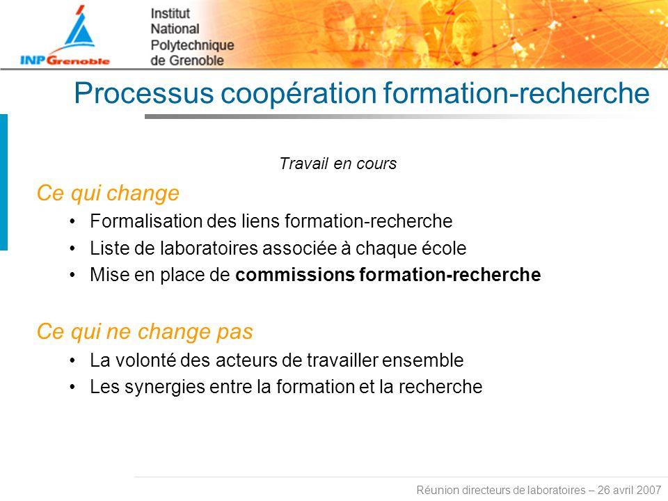 Processus coopération formation-recherche
