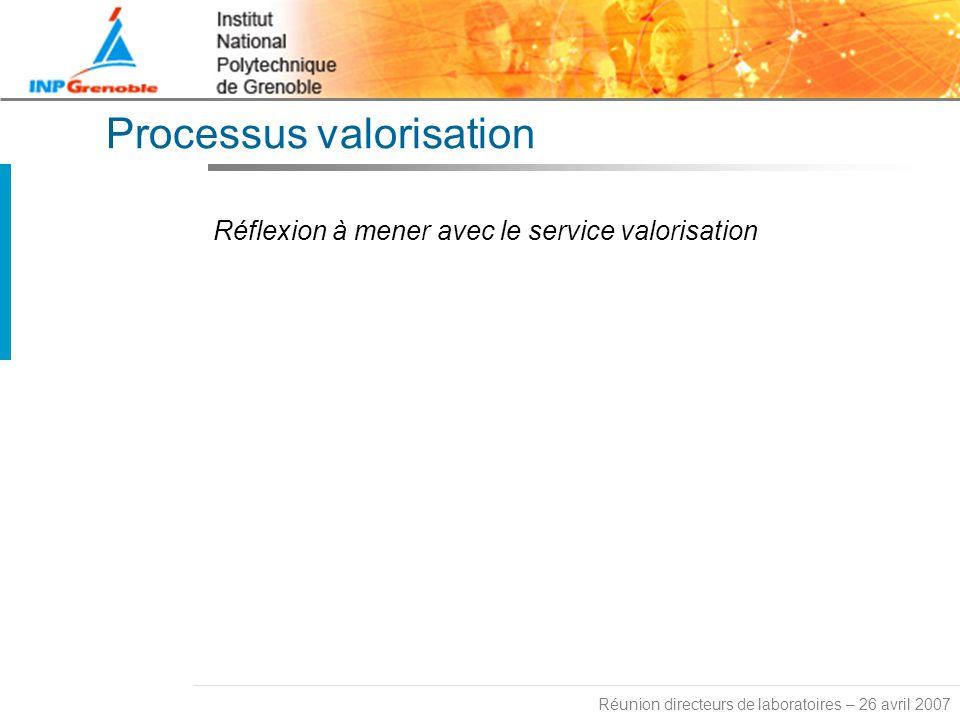 Processus valorisation