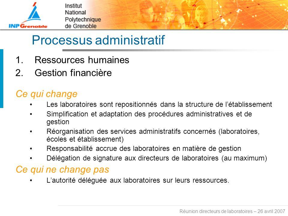 Processus administratif