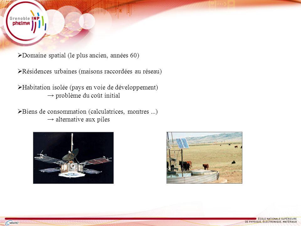 Domaine spatial (le plus ancien, années 60)