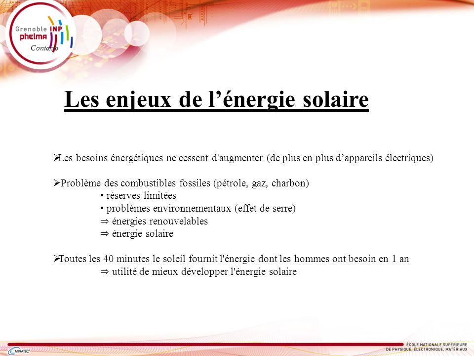 Les enjeux de l'énergie solaire