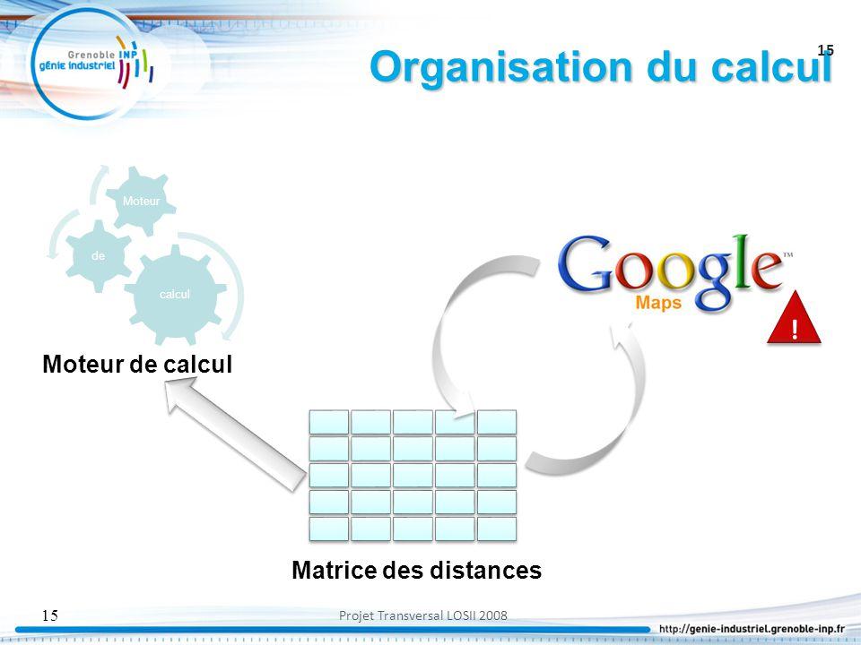 Organisation du calcul