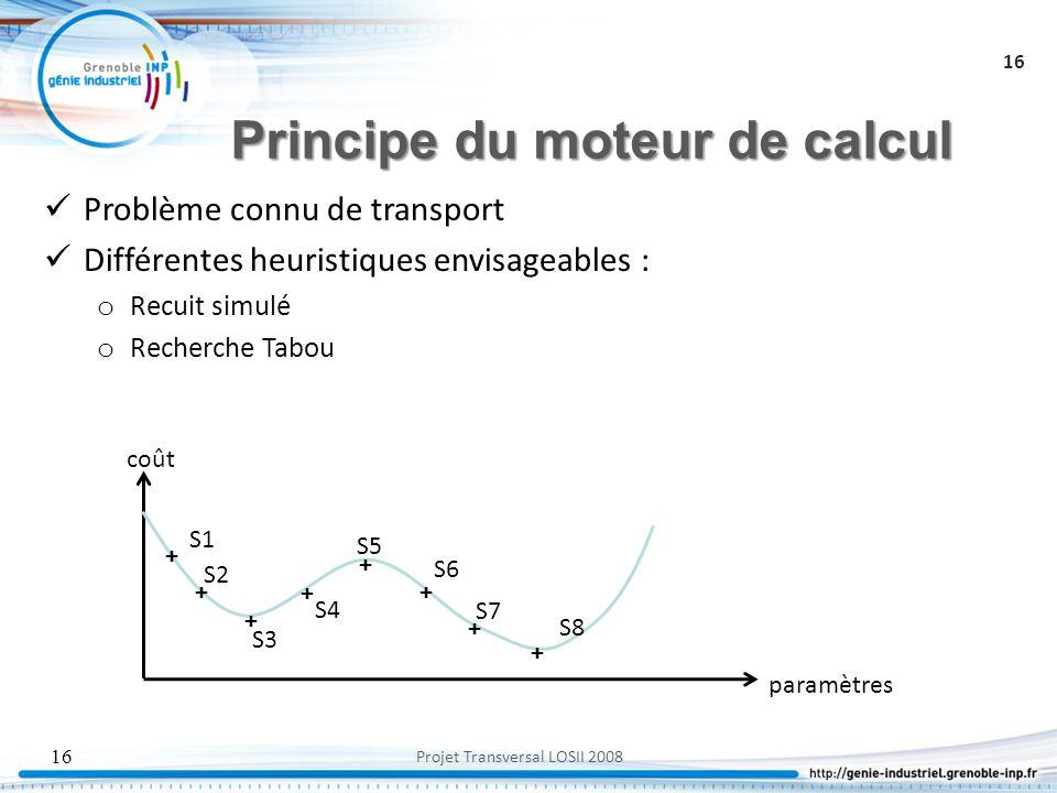 Principe du moteur de calcul