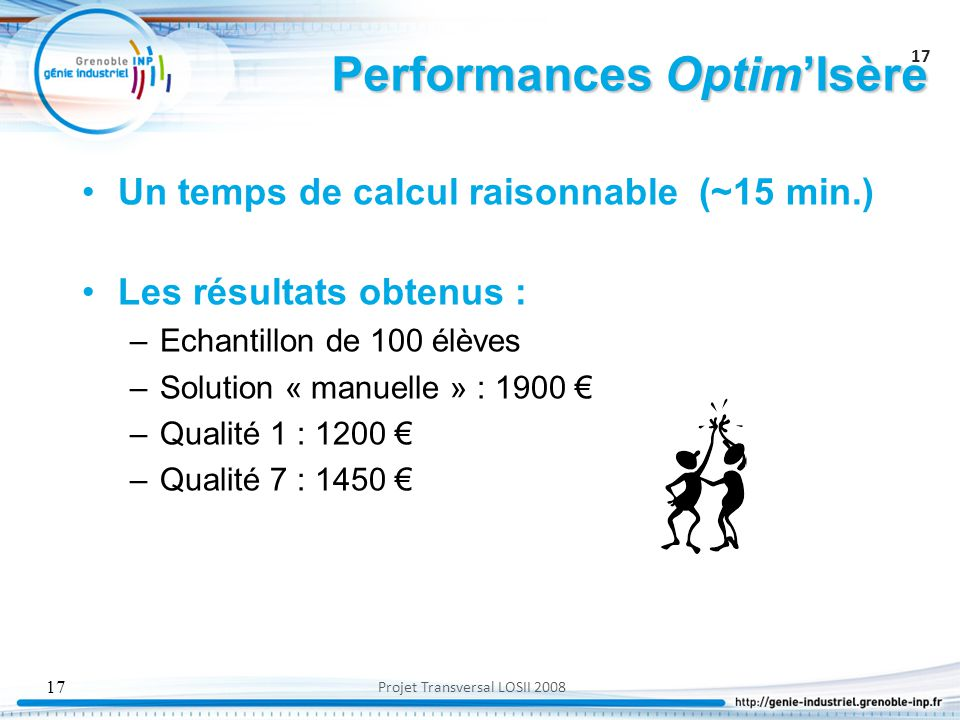 Performances Optim'Isère
