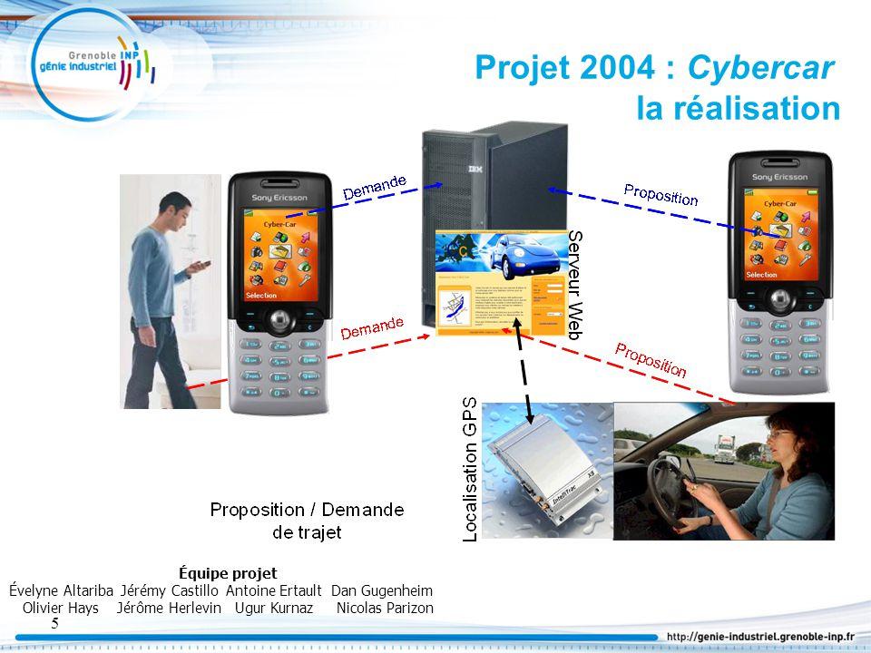 Projet 2004 : Cybercar la réalisation