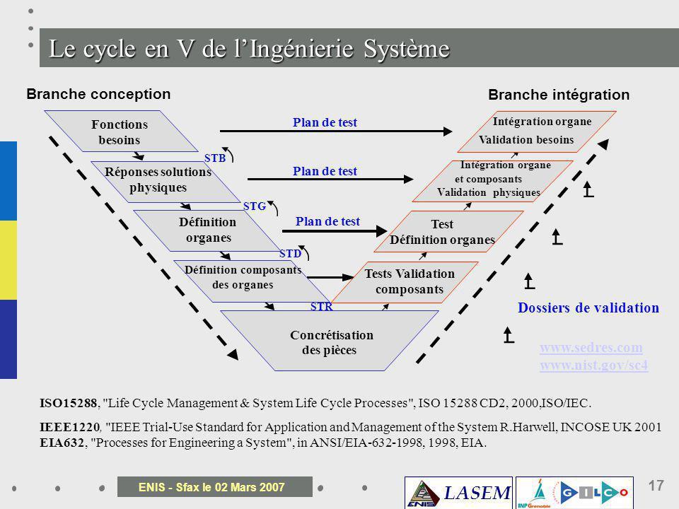Le cycle en V de l'Ingénierie Système