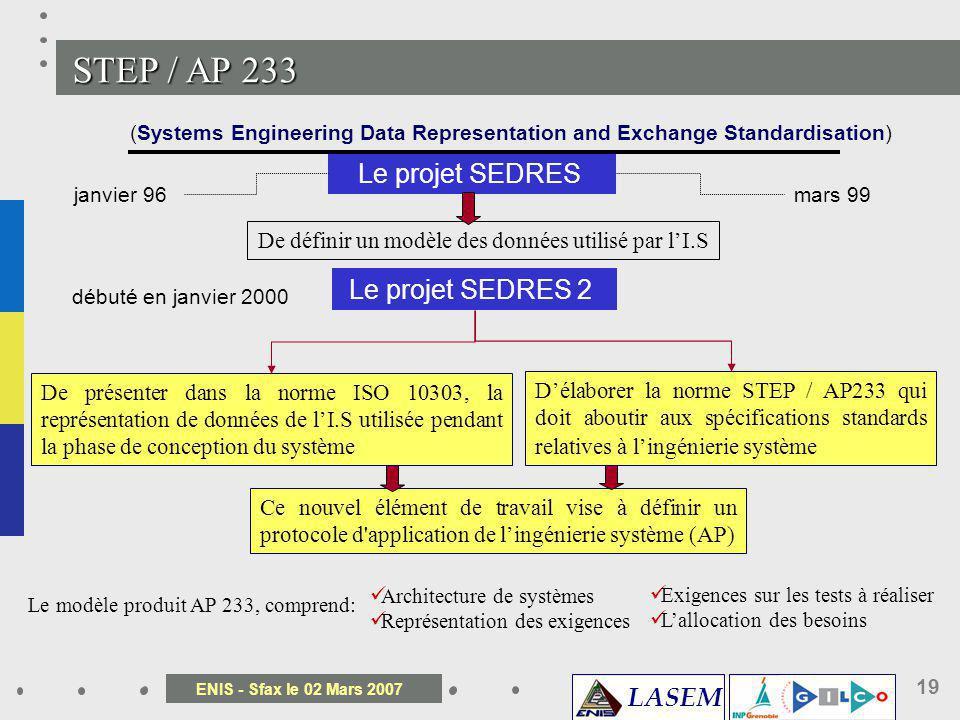STEP / AP 233 Le projet SEDRES Le projet SEDRES 2