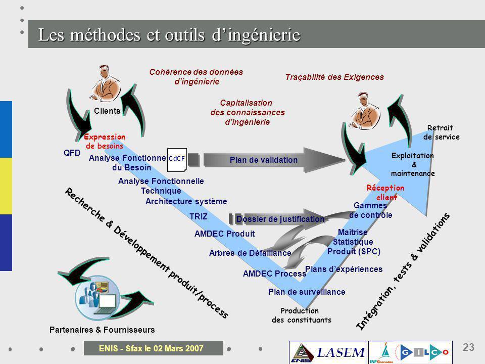 Les méthodes et outils d'ingénierie