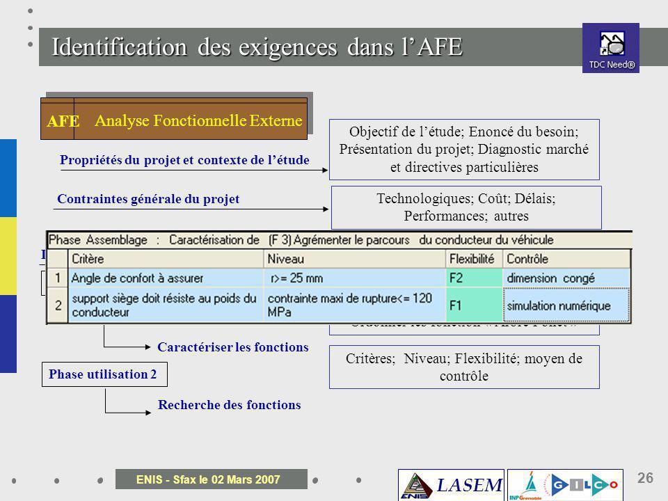 Identification des exigences dans l'AFE