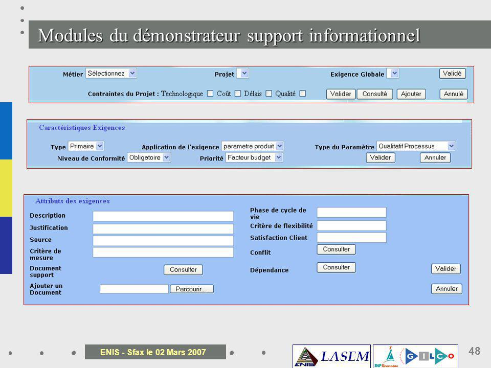 Modules du démonstrateur support informationnel
