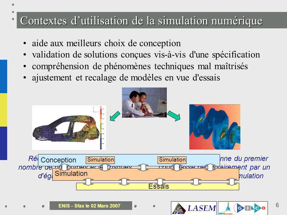 Contextes d'utilisation de la simulation numérique