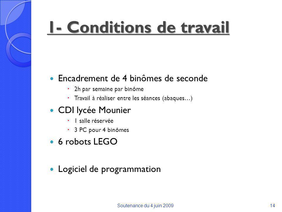 1- Conditions de travail