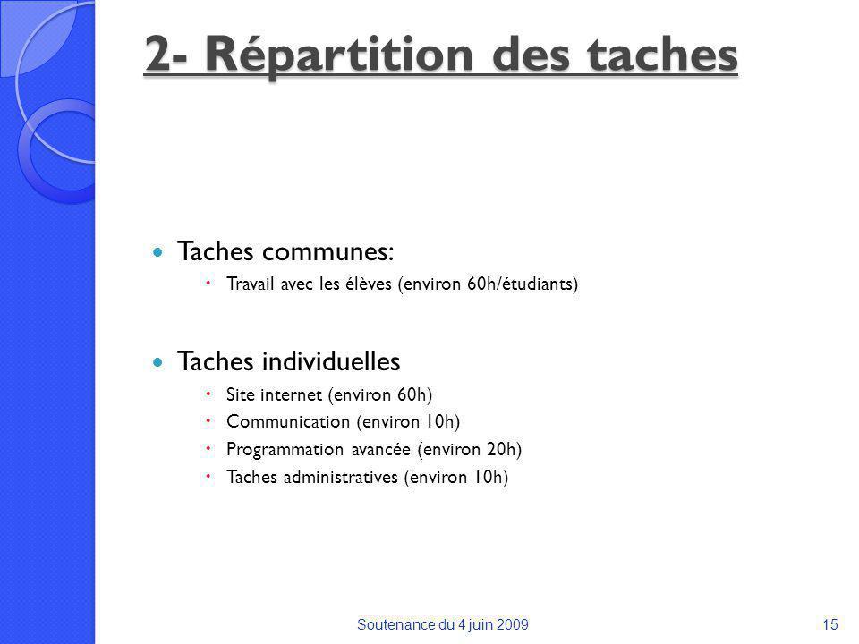 2- Répartition des taches