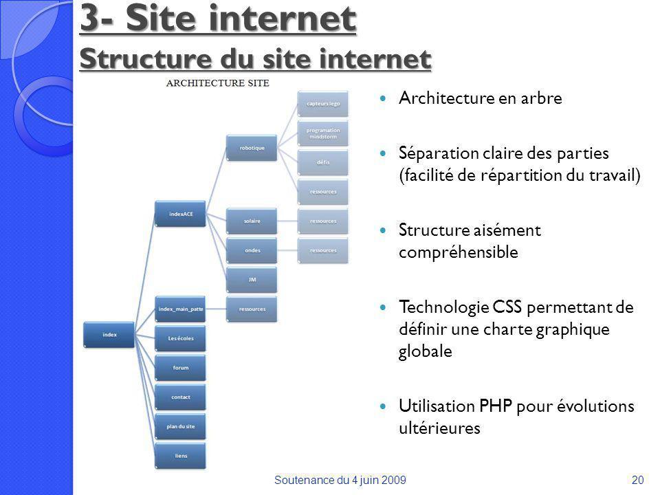 3- Site internet Structure du site internet