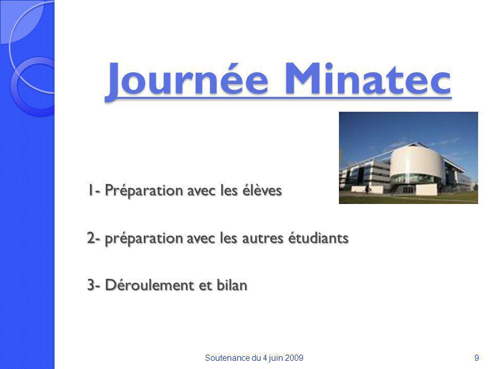 Journée Minatec 1- Préparation avec les élèves
