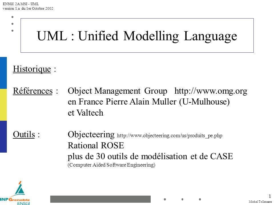 UML : Unified Modelling Language