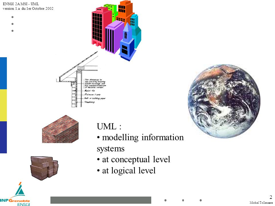 modelling information systems at conceptual level at logical level