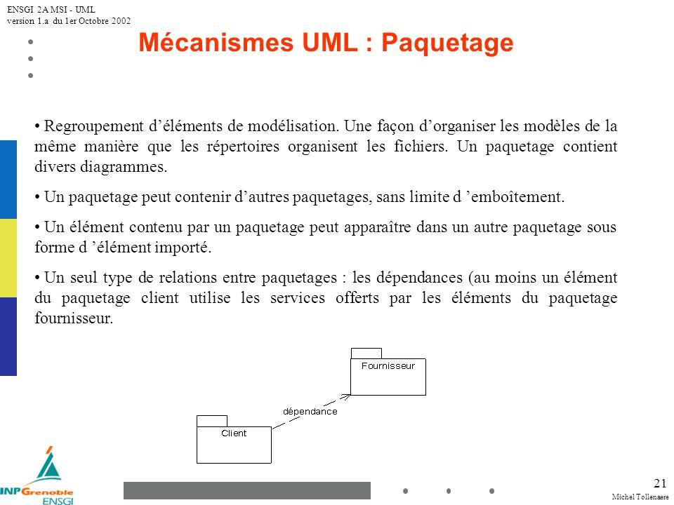 Mécanismes UML : Paquetage