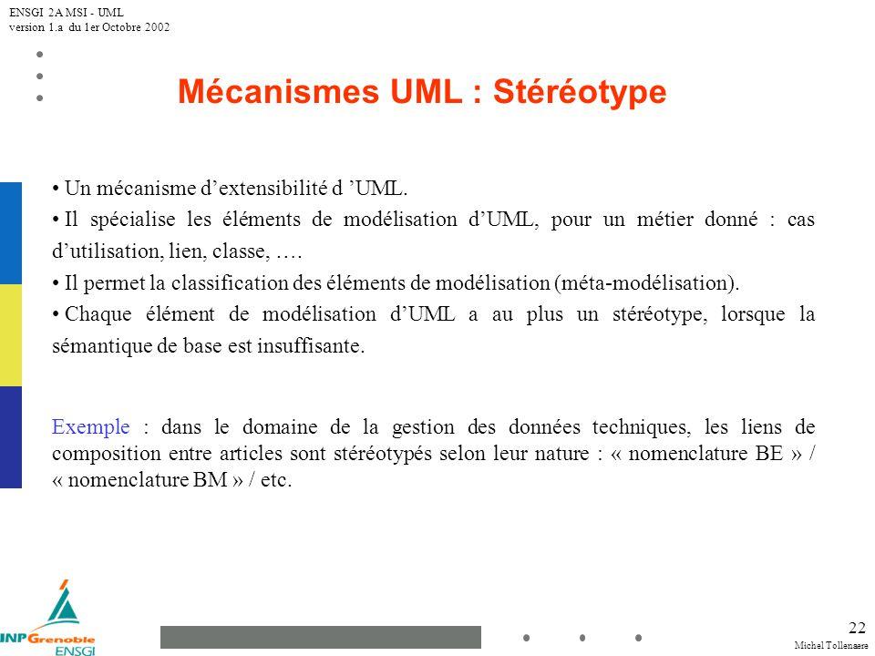 Mécanismes UML : Stéréotype