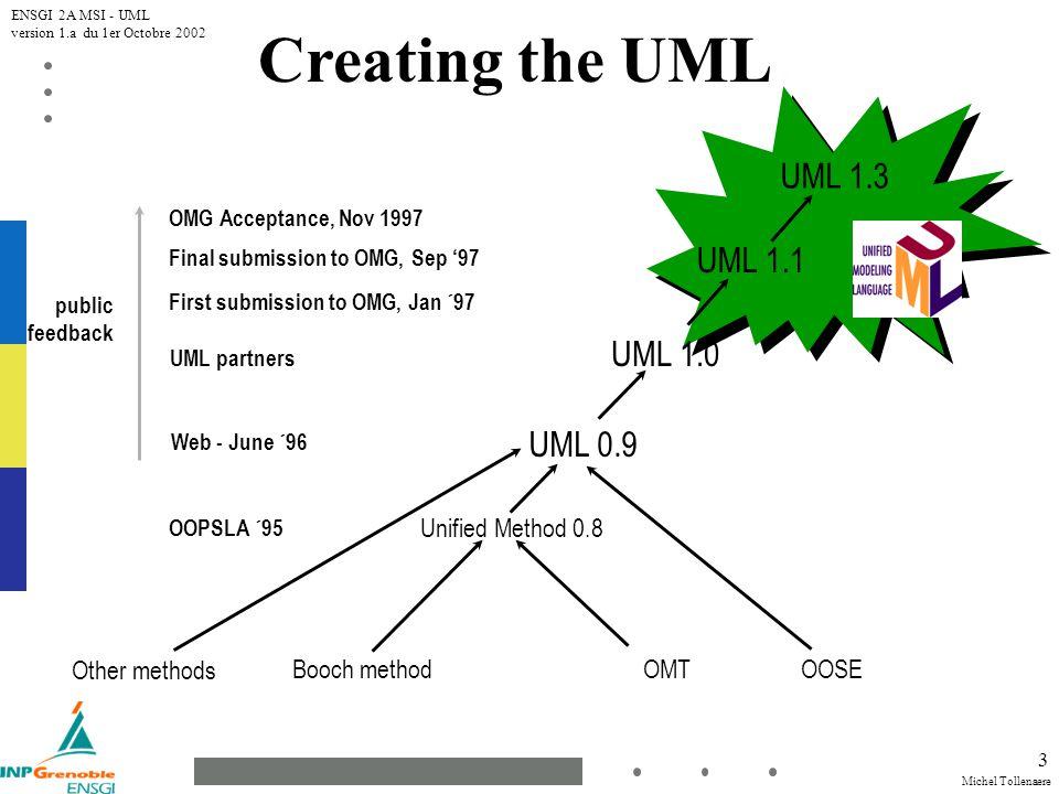 Creating the UML UML 1.3 UML 1.1 UML 1.0 UML 0.9 OOSE Other methods