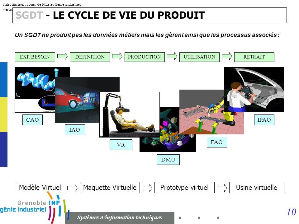 SGDT - LE CYCLE DE VIE DU PRODUIT