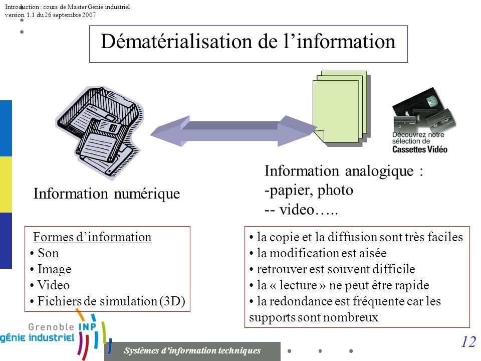 Dématérialisation de l'information