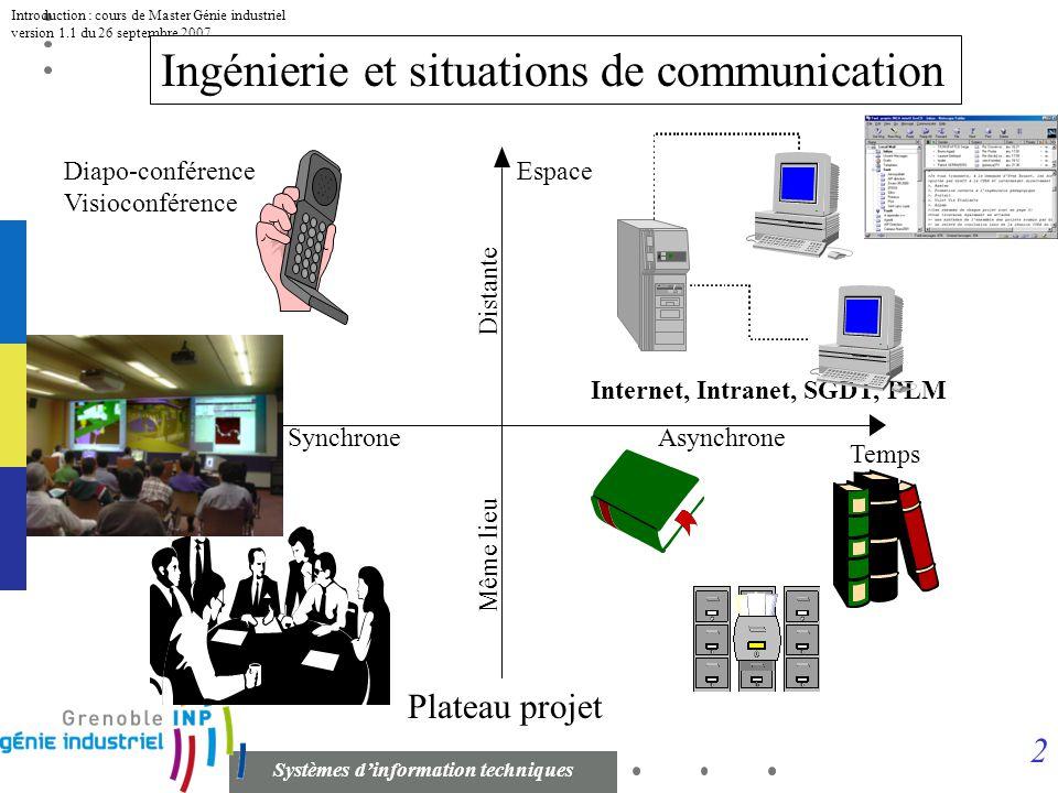 Ingénierie et situations de communication