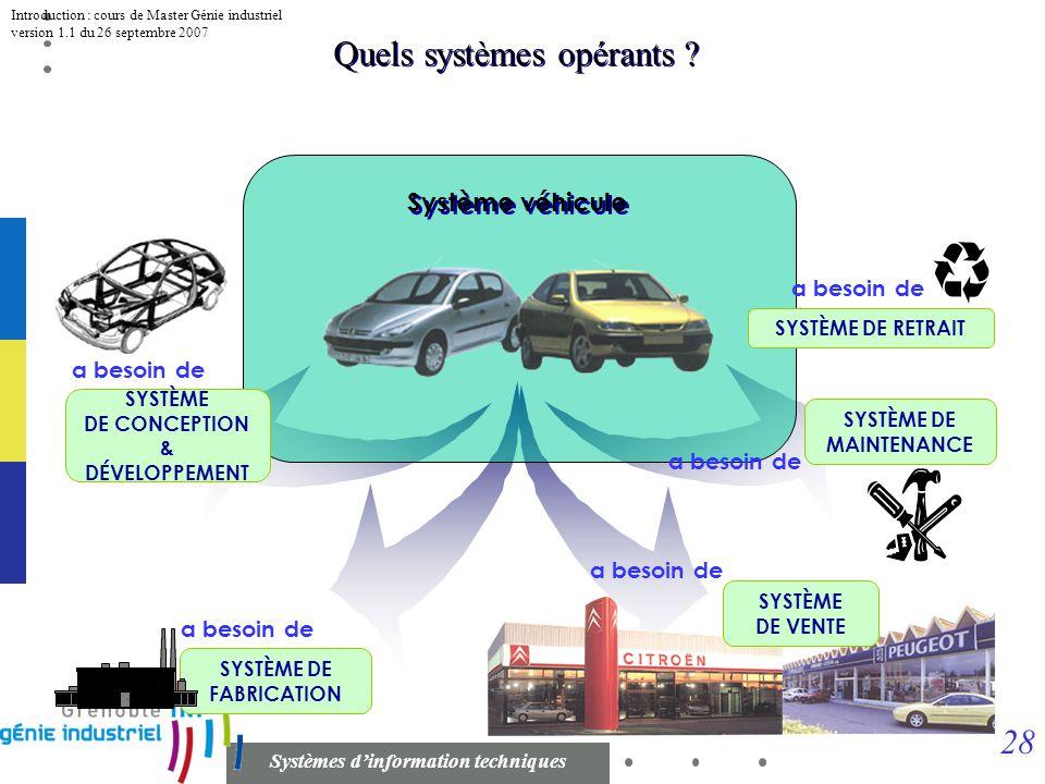 SYSTÈME DE MAINTENANCE SYSTÈME DE FABRICATION