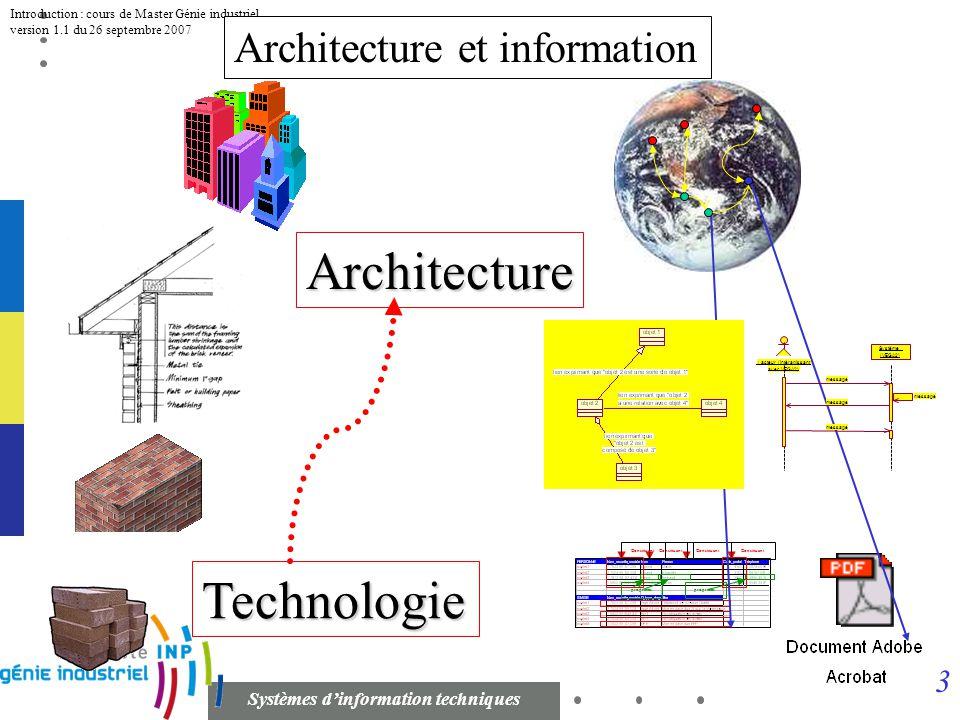 Architecture Technologie Architecture et information Système (VEGA2)