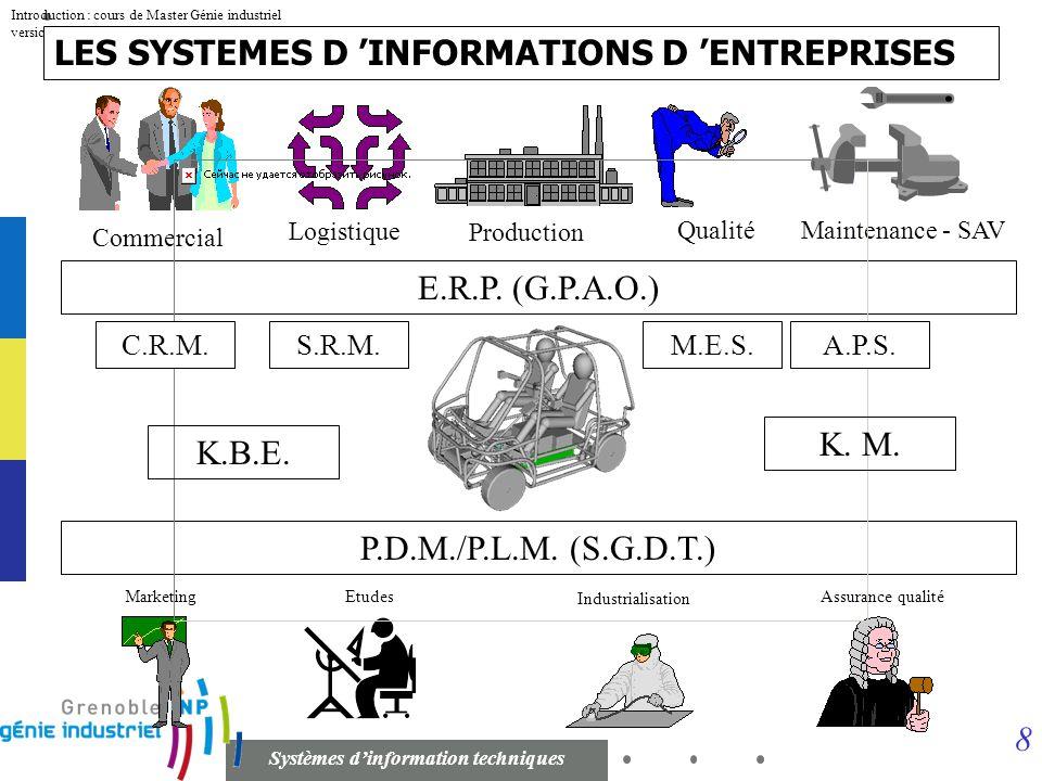 LES SYSTEMES D 'INFORMATIONS D 'ENTREPRISES
