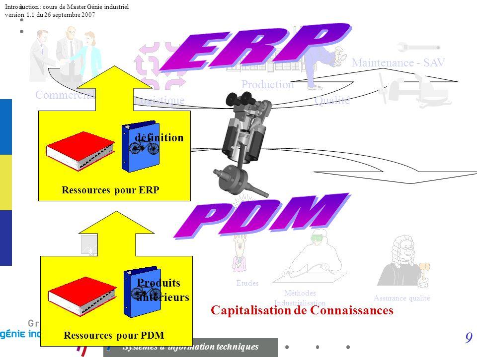 Méthodes Industrialisation