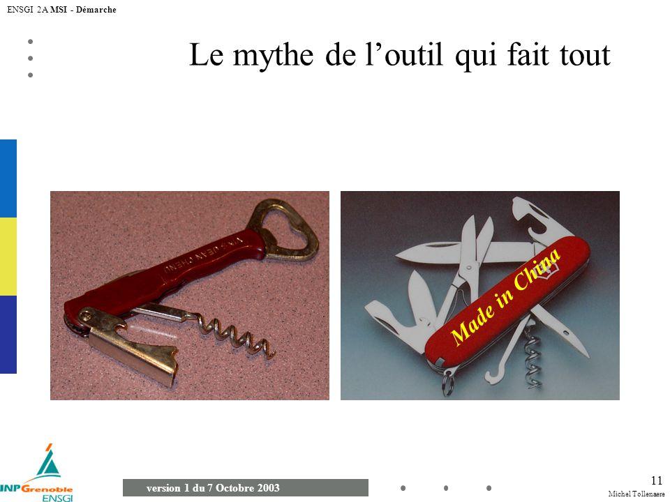 Le mythe de l'outil qui fait tout