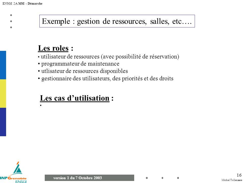 Exemple : gestion de ressources, salles, etc….