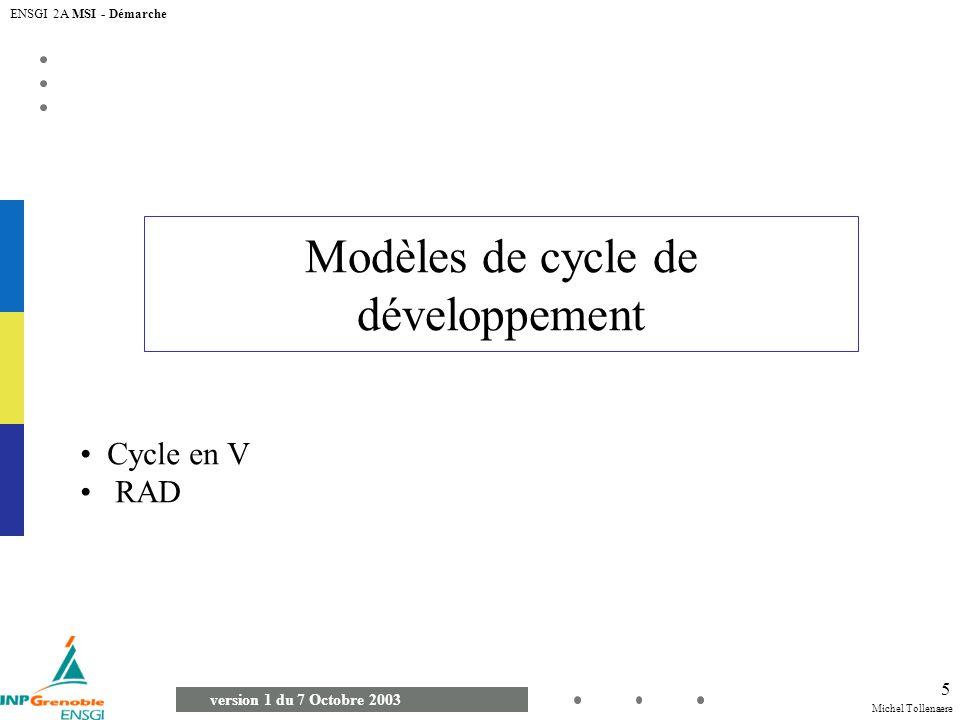 Modèles de cycle de développement