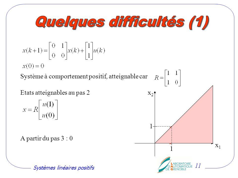 Quelques difficultés (1)