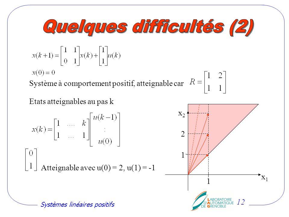 Quelques difficultés (2)