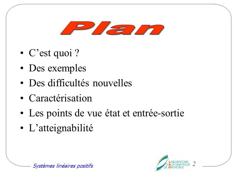 Plan C'est quoi Des exemples Des difficultés nouvelles