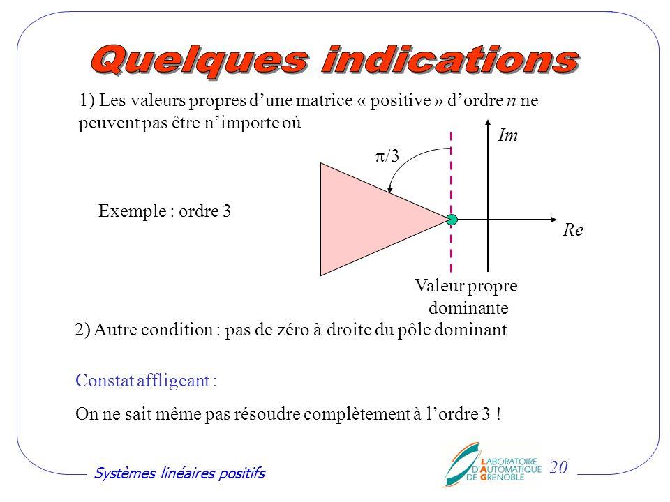 2) Autre condition : pas de zéro à droite du pôle dominant