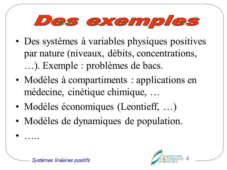 Des exemples Des systèmes à variables physiques positives par nature (niveaux, débits, concentrations, …). Exemple : problèmes de bacs.