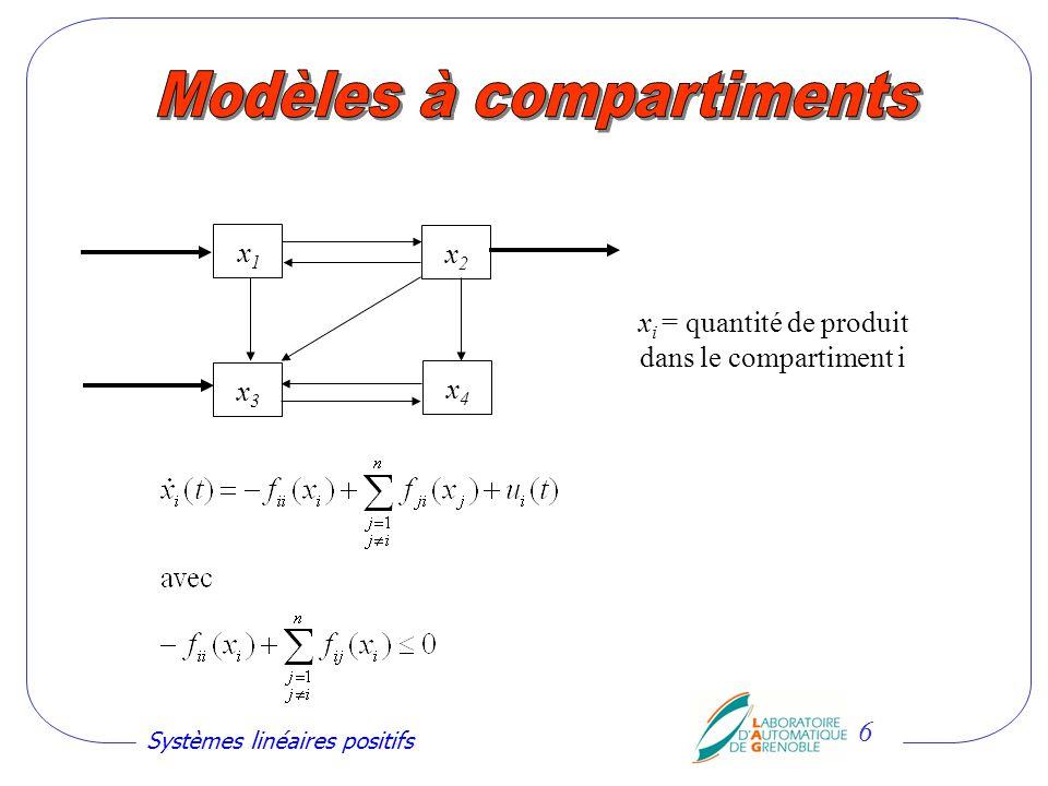 Modèles à compartiments