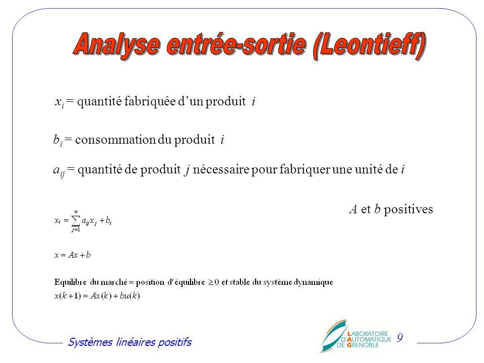 Analyse entrée-sortie (Leontieff)