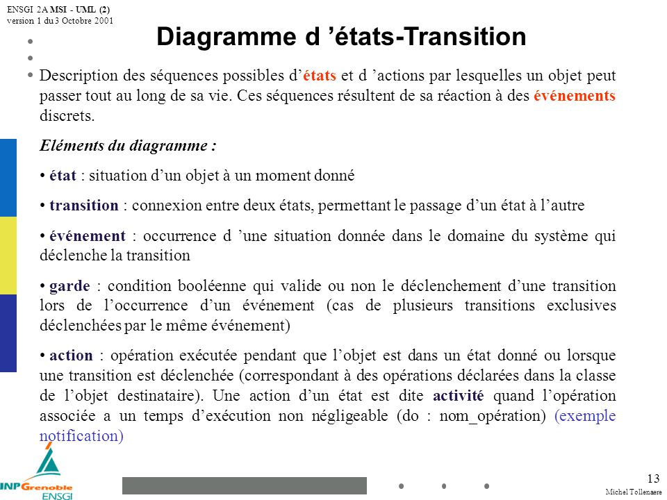 Diagramme d 'états-Transition