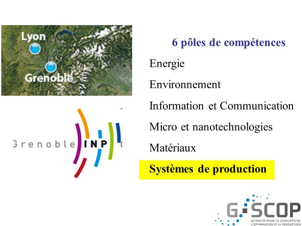 6 pôles de compétences Energie. Environnement. Information et Communication. Micro et nanotechnologies.