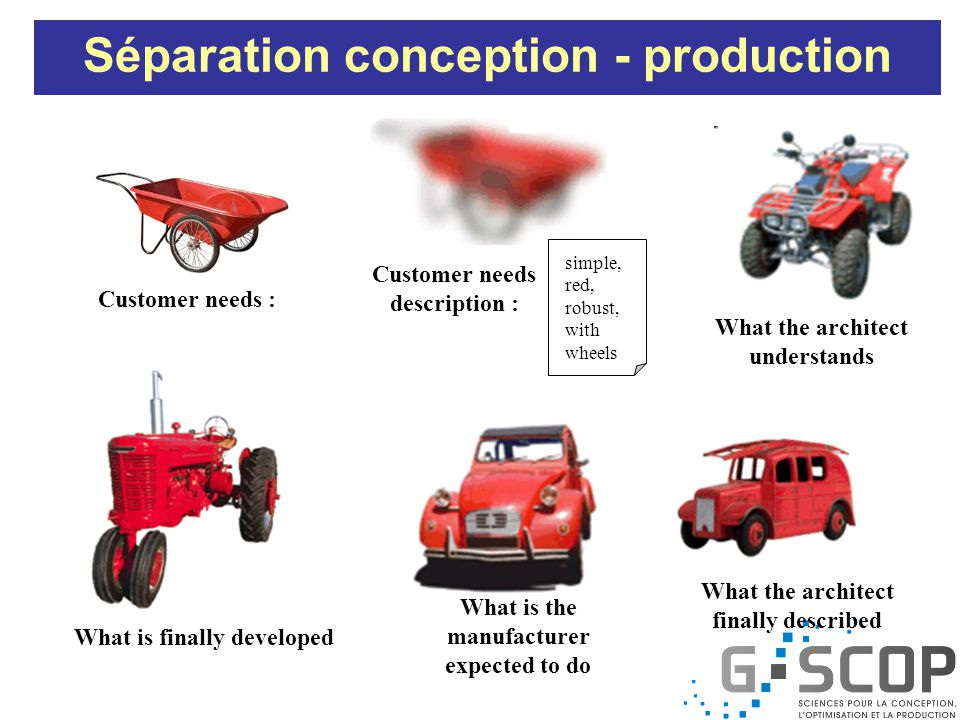 Séparation conception - production