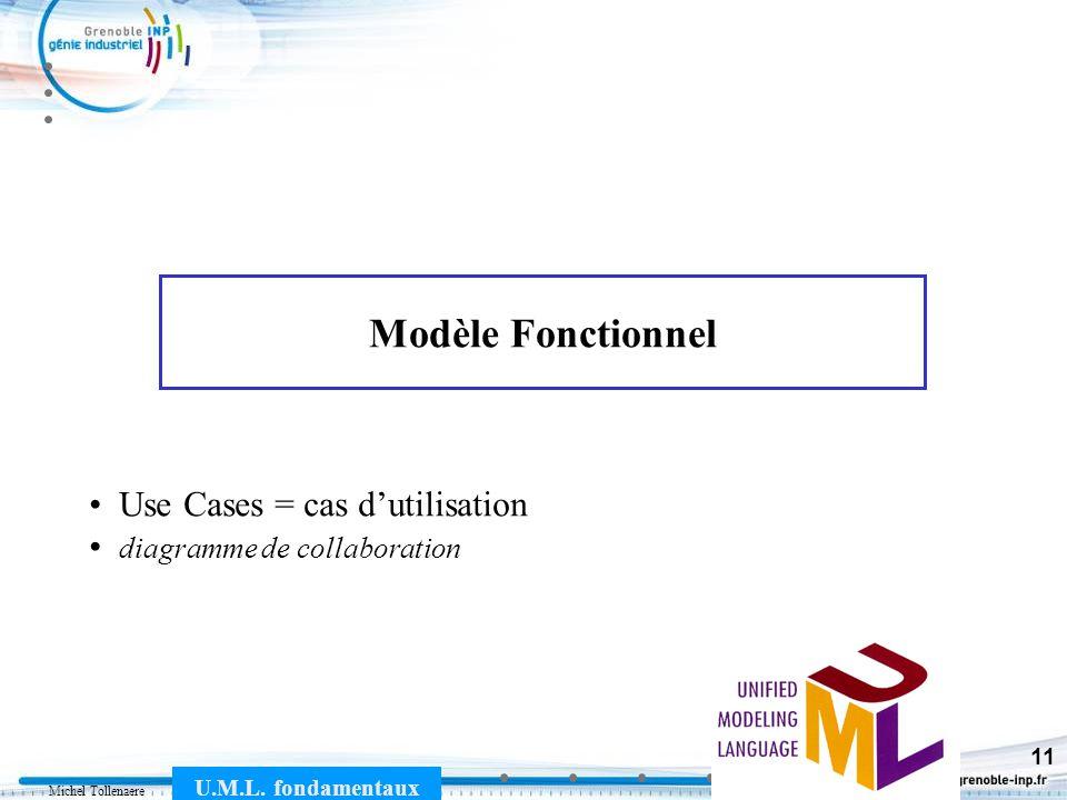 Modèle Fonctionnel Use Cases = cas d'utilisation