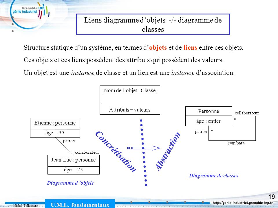 Liens diagramme d'objets -/- diagramme de classes