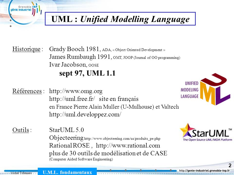 UML : Unified Modelling Language