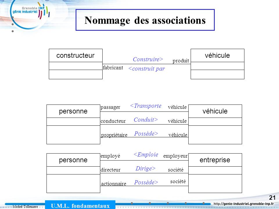 Nommage des associations