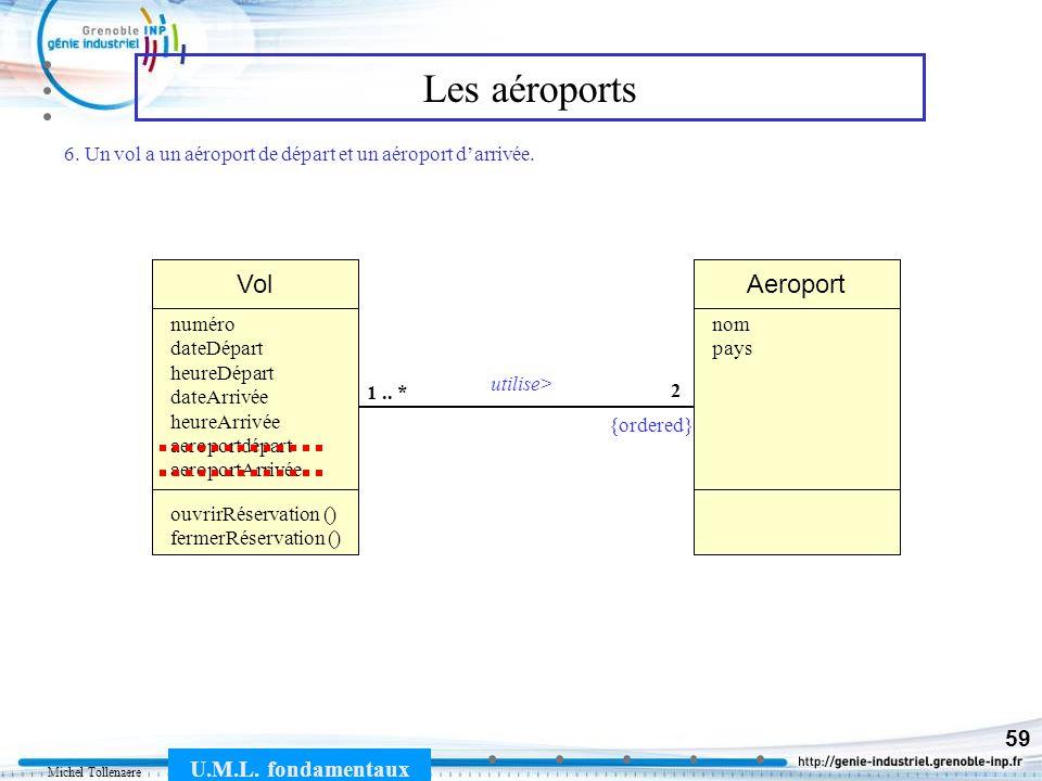 Les aéroports Vol Aeroport